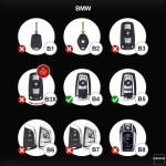 Schlüsseletui aus echtem Leder für BMW Schlüsseltyp B4/B5 black